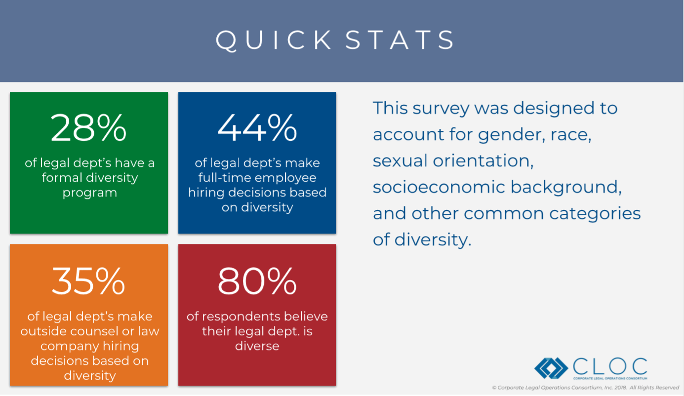 March 2018 Diversity Survey